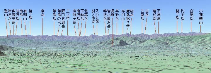北アルプスの山々 : 日本地図 山 : 日本